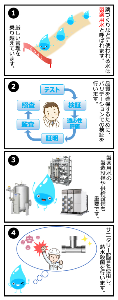 医薬品・化粧品業界の水は、特殊な水を使っているの? Q & A 水処理 ...
