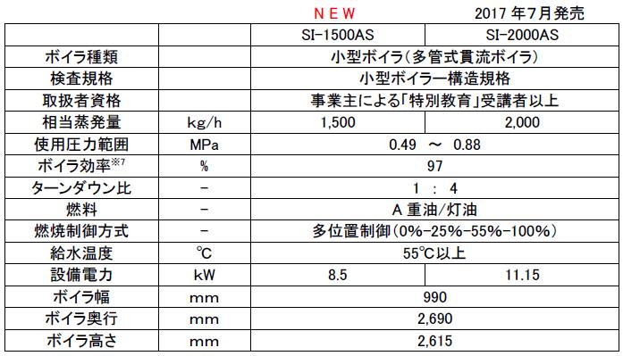 【表】SI-1500AS_仕様.png